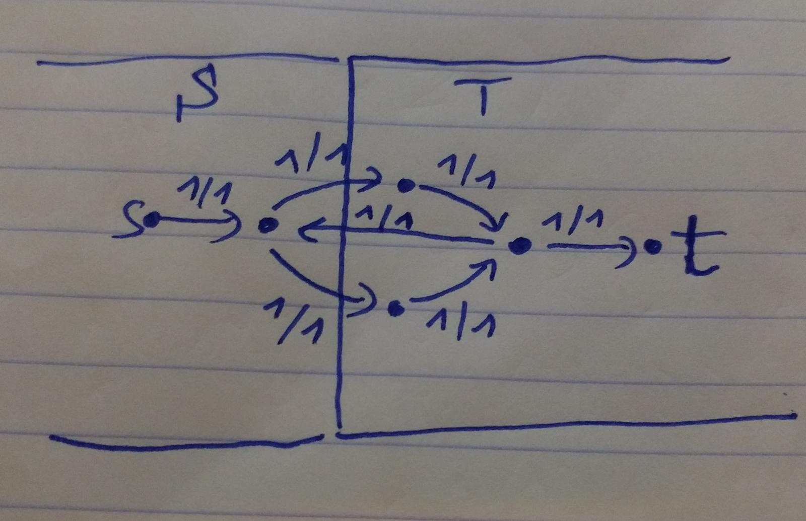 example_flow.jpeg